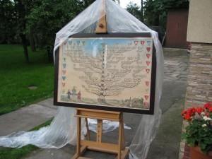 22.05 drzewo genealogiczne Rodziny Szalewicz